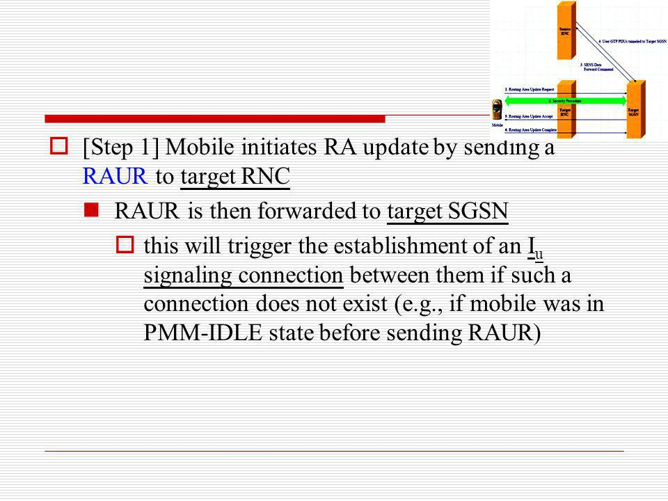 [Step 1] Mobile initiates RA update by sending a RAUR to target RNC